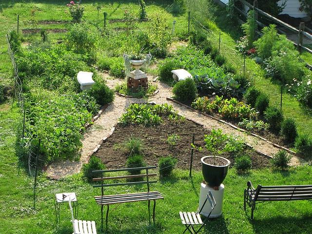 Garden Planning Requisitely Blas
